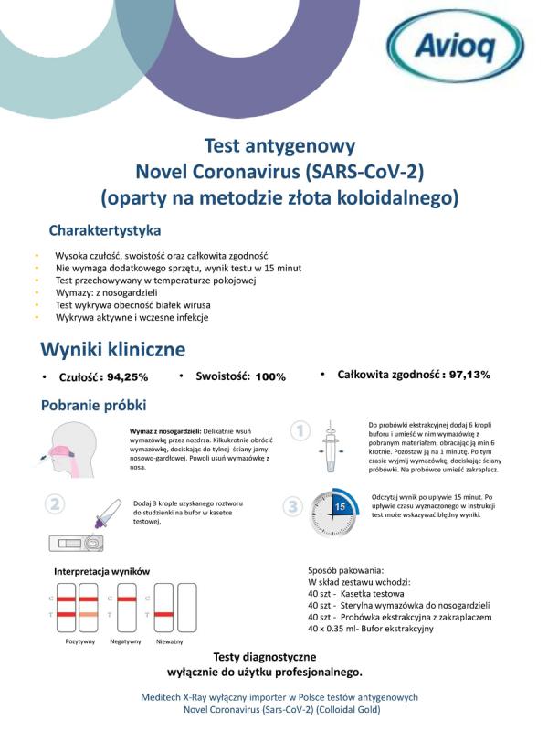 Test antygenowy Novel Coronavirus SARS-CoV-2
